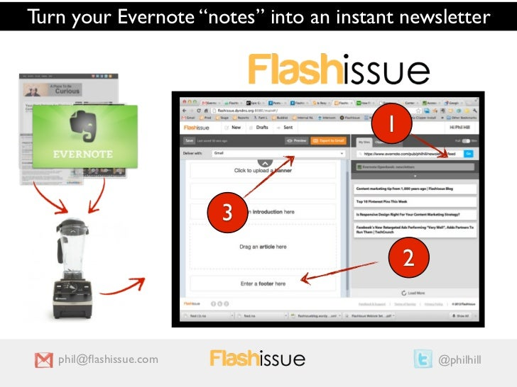 "Turn your Evernote ""notes"" into an instant newsletter                                         1                           ..."
