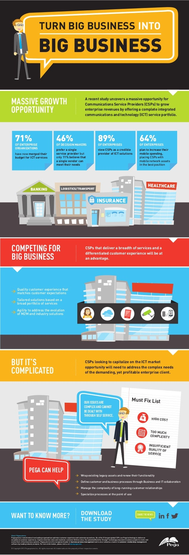 Turn Big Business Into Big Business Infographic