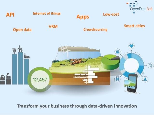 Transform your business through data-driven innovationAPIOpen data CrowdsourcingInternet of thingsAppsSmart citiesVRMLow-c...