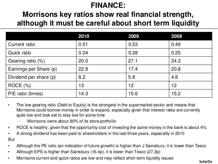 financial ratio analysis on morrison supermarket Liquidity analysis these ratios assess the supermarkets tend to have low current ratios because: there are few trade receivables there is a this is to compare the interest charges in the income statement with the overdraft and other loans in the statement of financial.