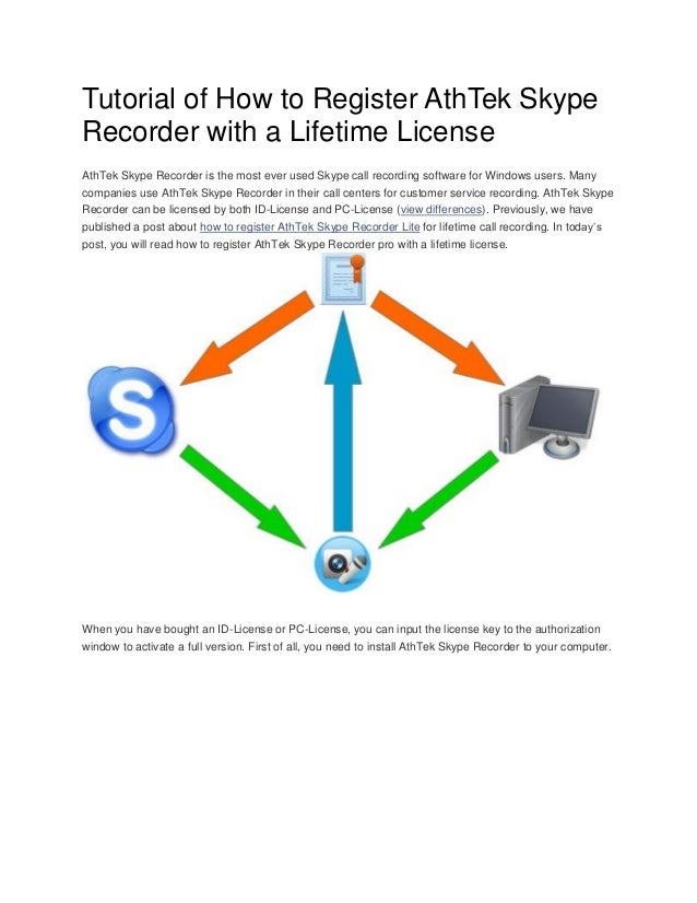 Tutorial of How to Register AthTek Skype Recorder with a Lifetime License AthTek Skype Recorder is the most ever used Skyp...