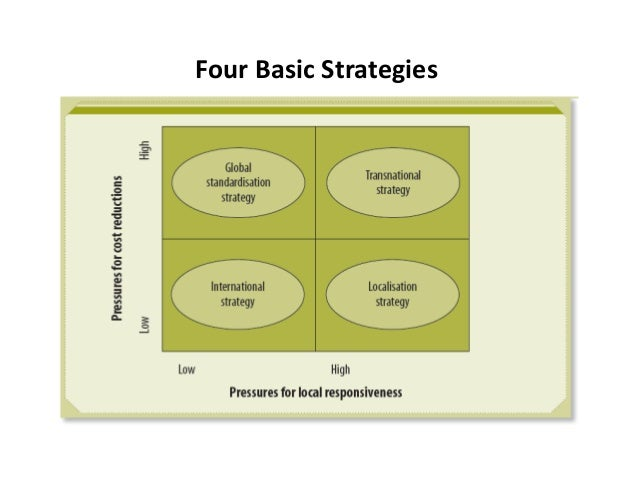 difference between global strategy transnational strategy and multidomestic strategy This is a global strategy because each country's operation is viewed as part of a single worldwide plan the use of such strategies and the globalization of industries are on the rise because of several trends.