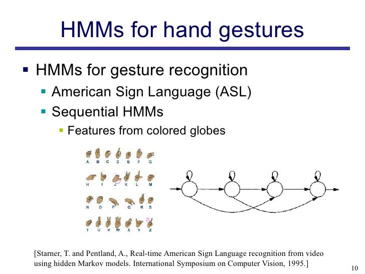 Sign Language Translator using Microsoft Kinect XBOX - dani89mc