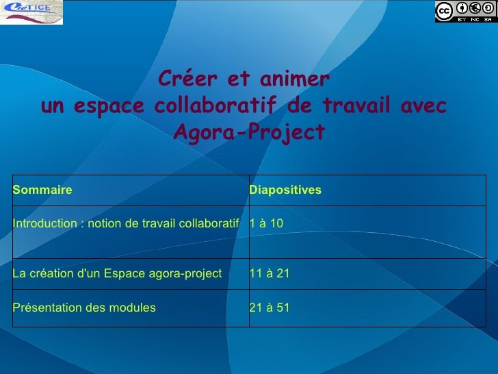 Tutoriel agora project Cietice