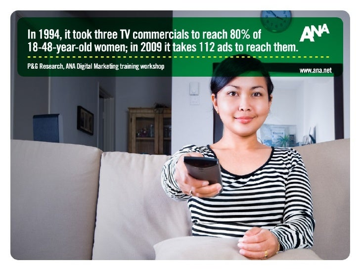TV Ad Reach