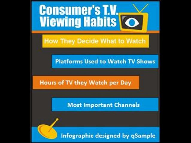 Why do We Pay for 200 TV Channels, but Only Watch 17?