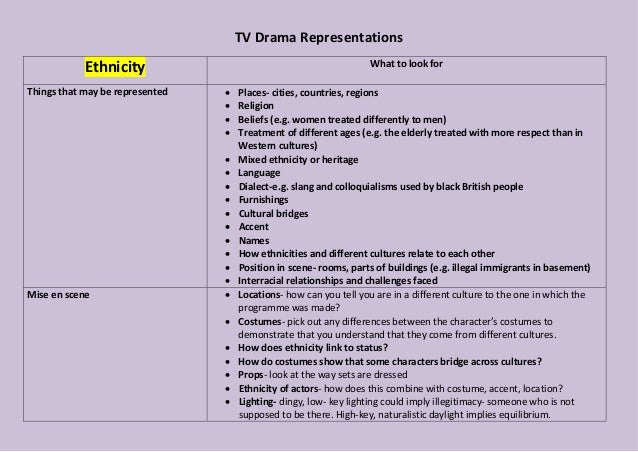 TV Drama RepresentationsEthnicity What to look forThings that may be represented • Places- cities, countries, regions• Rel...