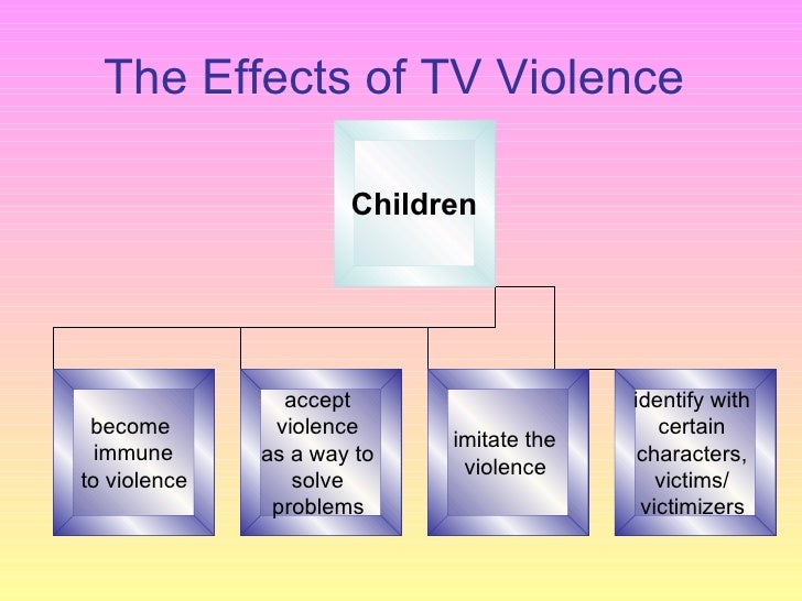 the negative effects of tv violence on children Media violence good for children the early show since the 1950s, more than 1,000 studies have been done on the effects of violence in television and movies.