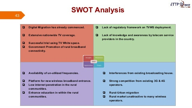 ghana swot A swot analysis guides you to identify your organization's strengths and weaknesses (s-w), as well as broader opportunities and threats (o-t) developing a fuller awareness of the situation helps with both strategic planning and decision-making.