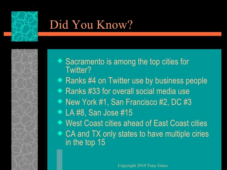 Did You Know? <ul><li>Sacramento is among the top cities for Twitter? </li></ul><ul><li>Ranks #4 on Twitter use by busines...