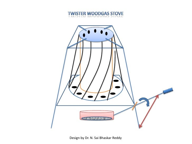 Twister Woodgas Stove