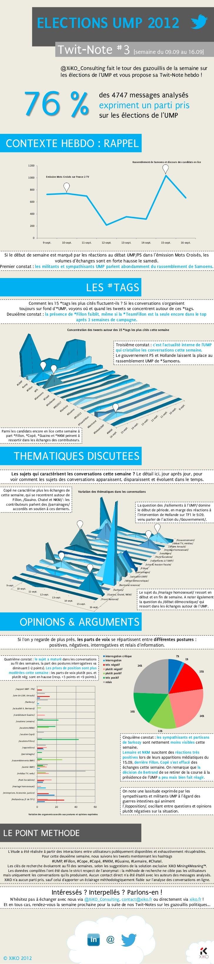 ELECTIONS UMP 2012                                                         Twit-Note #3 [semaine du 09.09 au 16.09]       ...