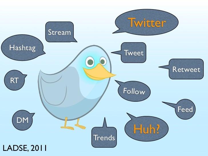 Twitter              Stream Hashtag                                Tweet                                           Retweet...