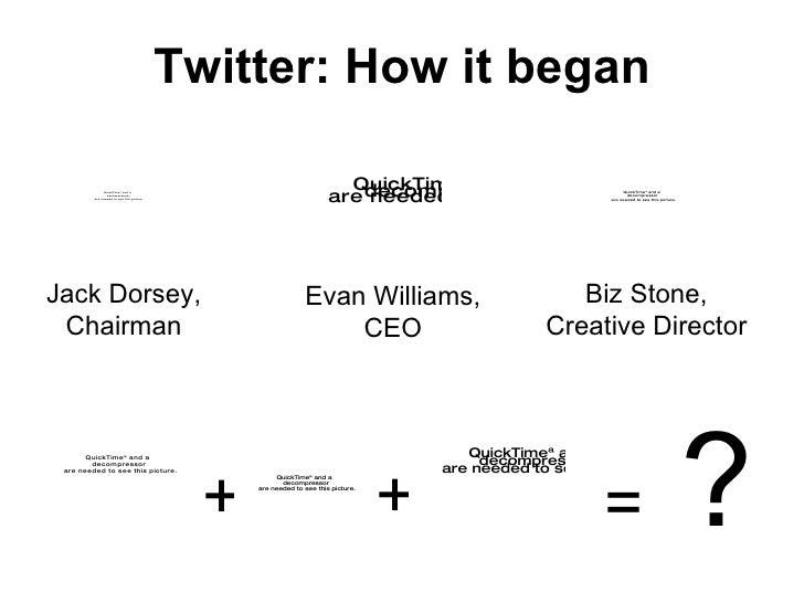 Twitter: How it began Jack Dorsey, Chairman Evan Williams, CEO Biz Stone, Creative Director + + =  ?