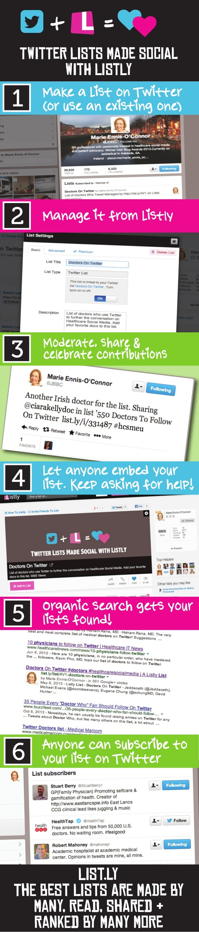 +  =♥ ♥  TwItTeR LiStS MaDe SoCiAl wItH LiStLy  1  Make a List on Twitter  (or use an existing one)  2  Manage it from Lis...