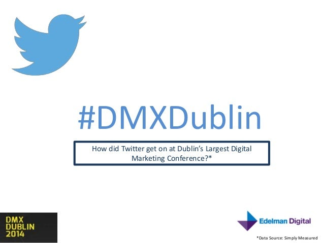 #DMXDublin How did Twitter get on at Dublin's Largest Digital Marketing Conference?* *Data Source: Simply Measured