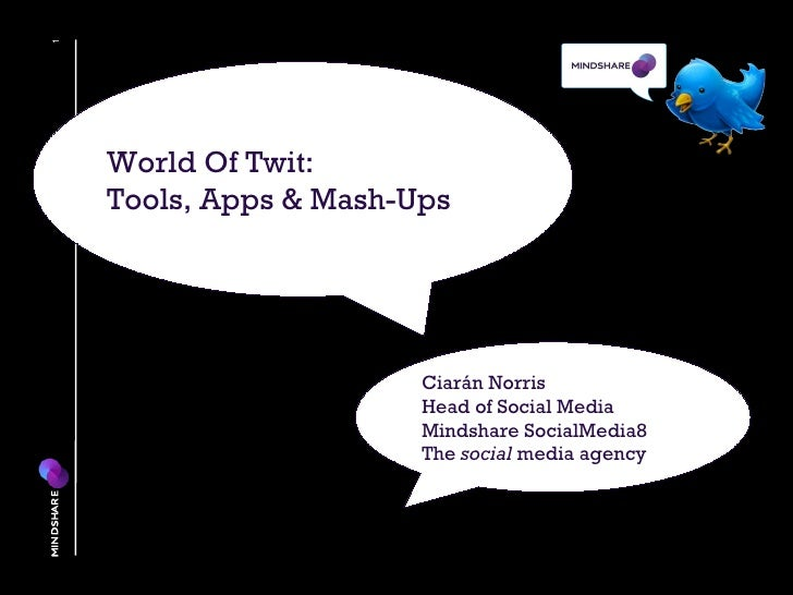 Twitter Ecosphere: Tools, Apps & Mash-Ups