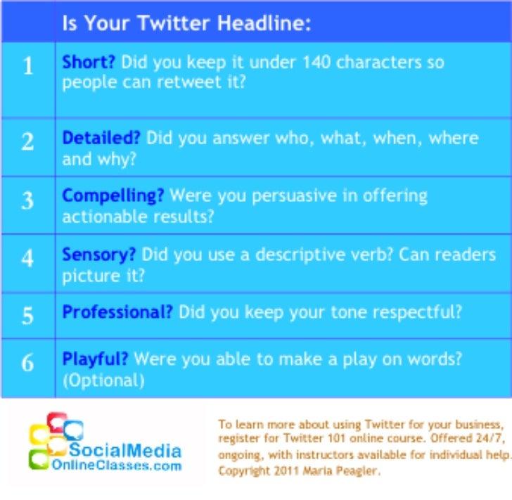 Twitter Headline Checklist