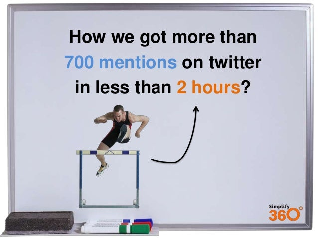 How we got more than 700 mentions on twitter  in less than 2 hours?