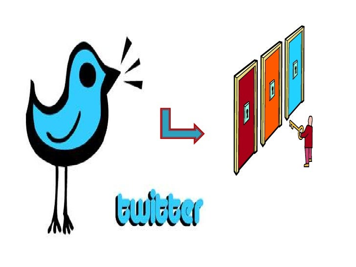 Twitter and Education Presentation