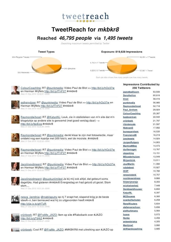 TweetReach for mkbkr8                 Reached 46,795 people via 1,495 tweets                                     Searching...
