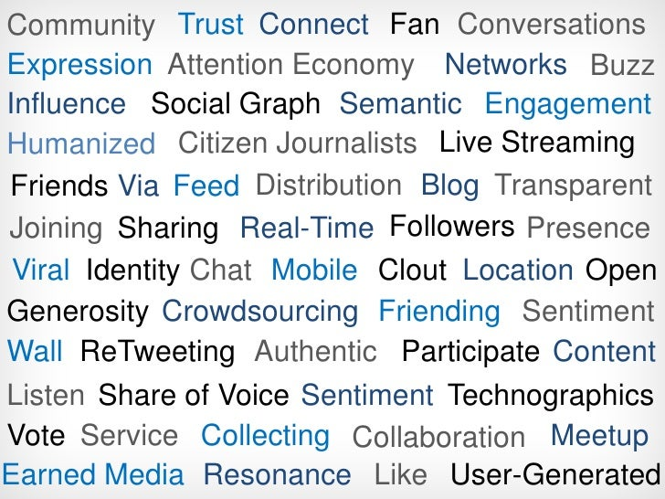 Twitter @ Samsung: Customer-Centric Approach to Social Media