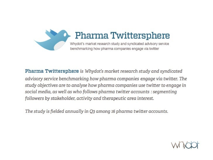 Pharma twittersphere is a data base of        53, 171 pharma followers with combined reach of 55.6 mio!Source:	  Pharma	  ...