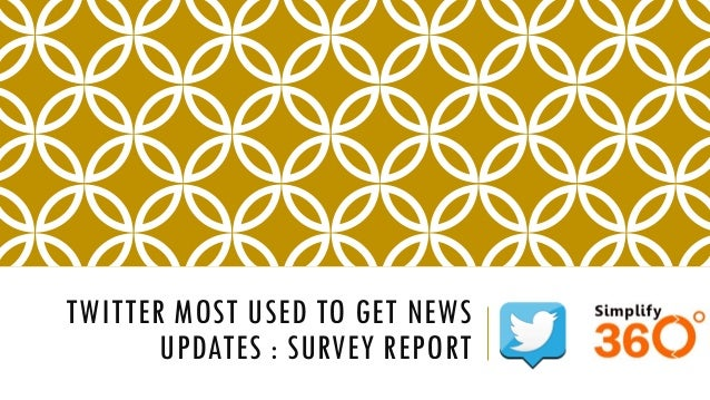 [Report] Twitter Simplified by the Indian Youth!