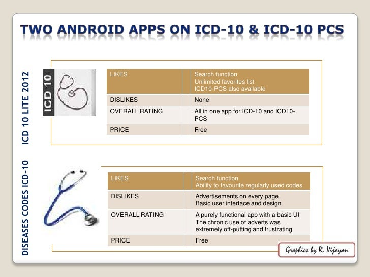 figure 9 icd 9 and icd 10 comparison