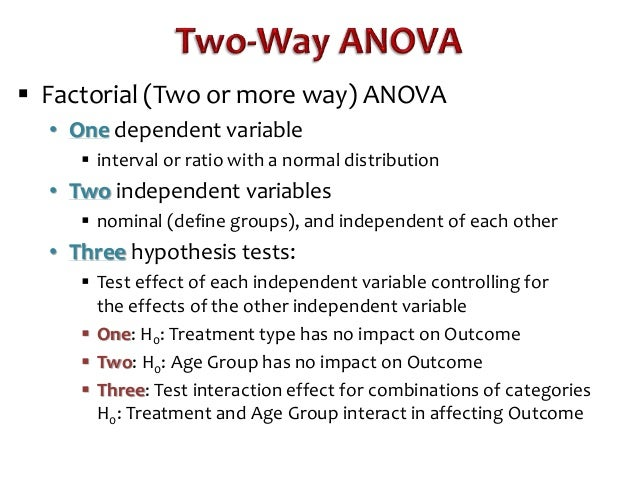 one way annova 6oneway— one-way analysis of variance we will also add the noanova option to prevent stata from redisplaying the anova table: oneway weight treatment, noanova scheffe.