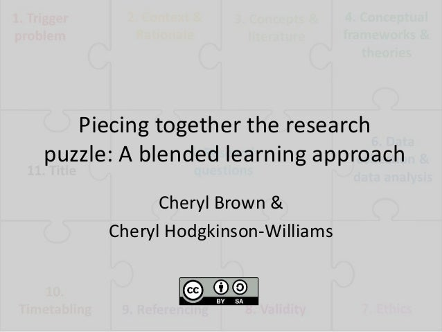 Piecing together the research puzzle: A blended learning approach Cheryl Brown & Cheryl Hodgkinson-Williams