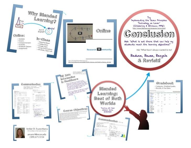 Teaching with Sakai Webinar - Blended Learning: Best of Both Worlds