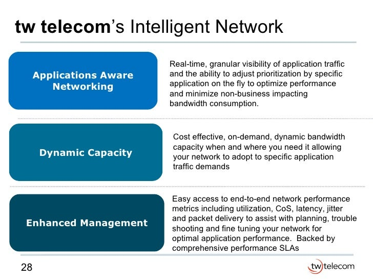 impact of telecommunication essay Telecommunications industry environment analysis business brief telecommunication is basically any communication over a distance, either via telephone, wireless network, computer network, radio or other means-but conventionally it has been used for telephone service.