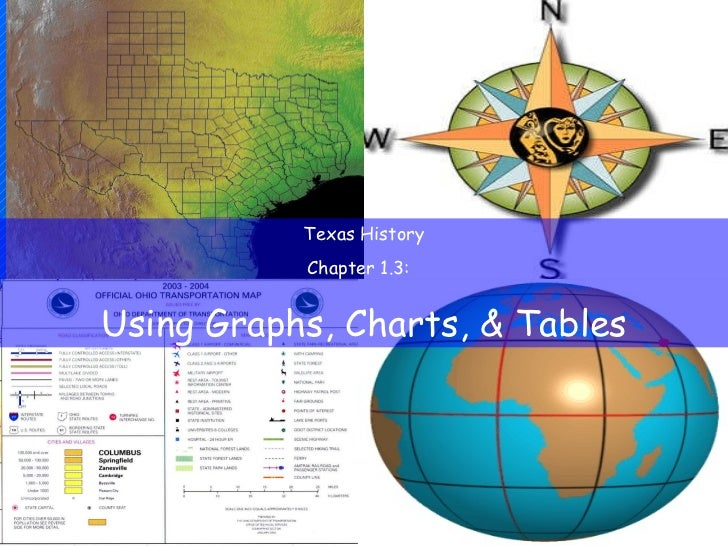 Texas History Chapter 1.3:  Using Graphs, Charts, & Tables