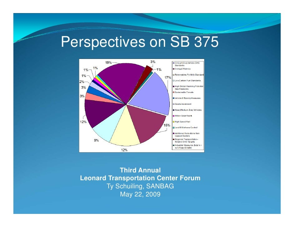 Perspectives on SB 375             Third Annual  Leonard Transportation Center Forum         Ty Schuiling, SANBAG         ...