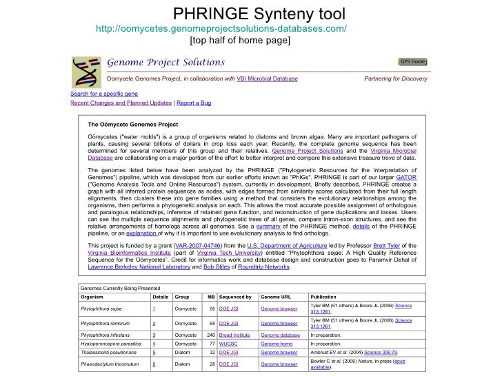 PHRINGE Synteny tool http://oomycetes.genomeprojectsolutions-databases.com/ [top half of home page]