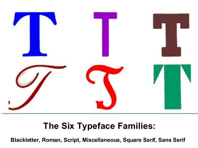 The Six Typeface Families: Blackletter, Roman, Script, Miscellaneous, Square Serif, Sans Serif
