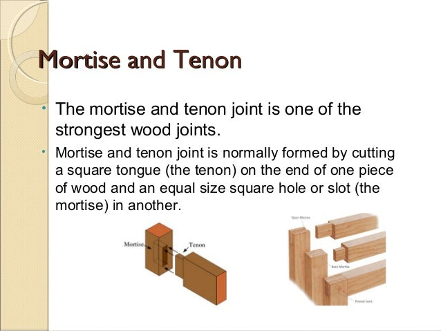 Image Result For Types Of Drawer Joints