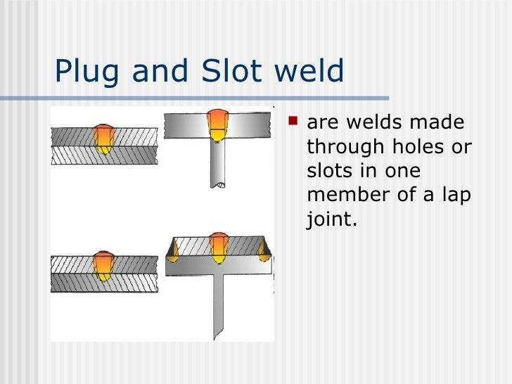 Slot Weld Diagram Block And Schematic Diagrams