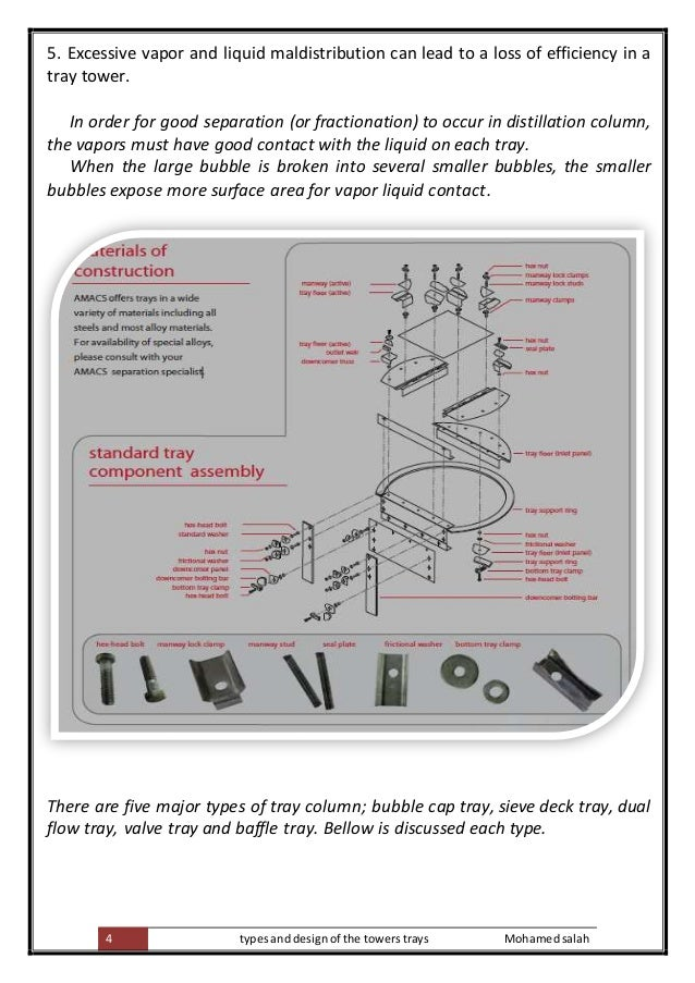 pressure drop over a bubble cap Practical engineering guidelines for processing over the holes covered with a cap the deck and a high vapor side pressure drop the cost of bubble cap tray.