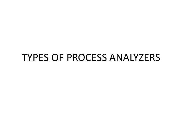 TYPES OF PROCESS ANALYZERS