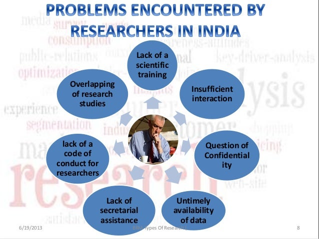types of business research methods Scientific research in the social sciences, business, education, public health, and related disciplines  most text books cover research methods in depth, but.