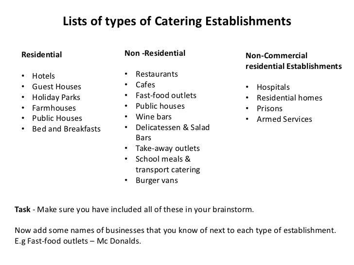 List Some Examples Of Food Establishments