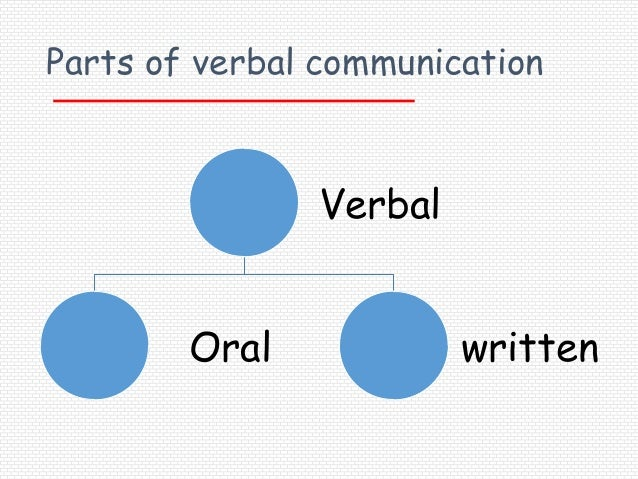 types of oral communication Being able to communicate effectively is a much sought after skill by employers in  today's globalised work contexts this article examines the types of oral.