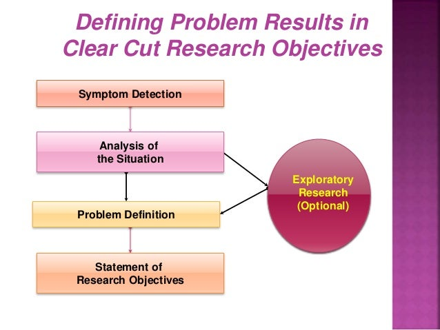 meaning of exploratory research design