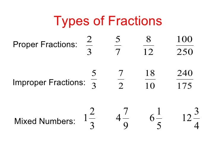 How to Type Fractions
