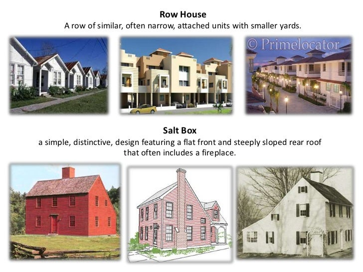 Types of house Home architecture types