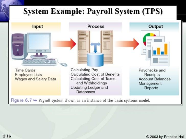 types of information system pdf