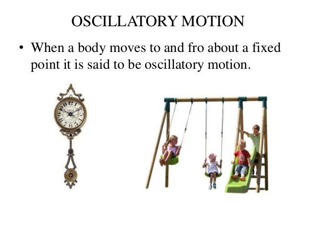 The gallery for --> Oscillatory Motion Examples