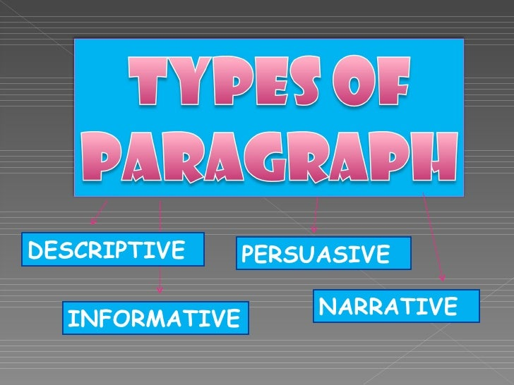 types of introductions essays
